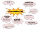 breathing effects